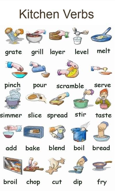 کلمات آشپزی به انگلیسی